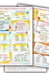 Μαθαίνω Γραμματική Παίζοντας (Β΄)